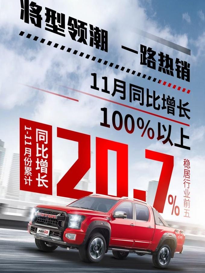 11月销量稳居前五,同比增幅最高,福田皮卡一路