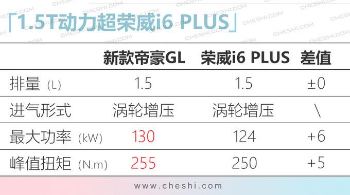 吉利新款帝豪GL上市 升级动力优化配置价格不变-图6