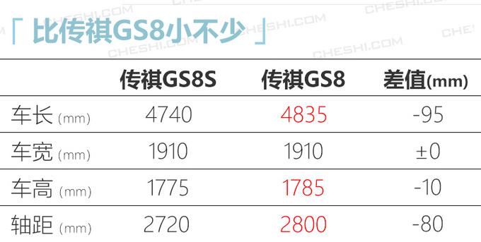 广汽传祺GS8S下月开卖动力超长安CS75 PLUS-图6