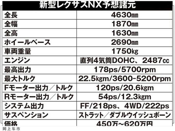 雷克萨斯全新NX曝光 尺寸增加/2.5L混动超同级2.0T-图3