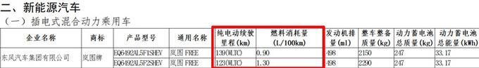 岚图FREE插混版曝光油耗更低 跑一公里仅需6分钱-图2