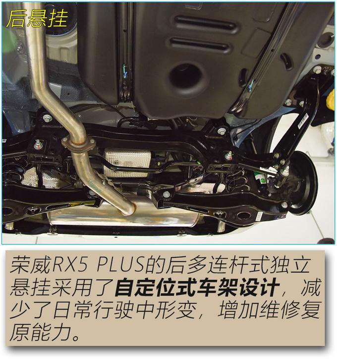 行驶品质真的有提升吗 荣威RX5 PLUS底盘解析-图12