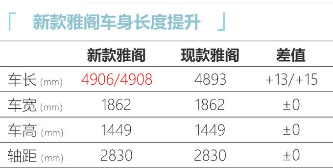 广汽本田新款雅阁二季度上市 尺寸加长-造型更时尚-图7