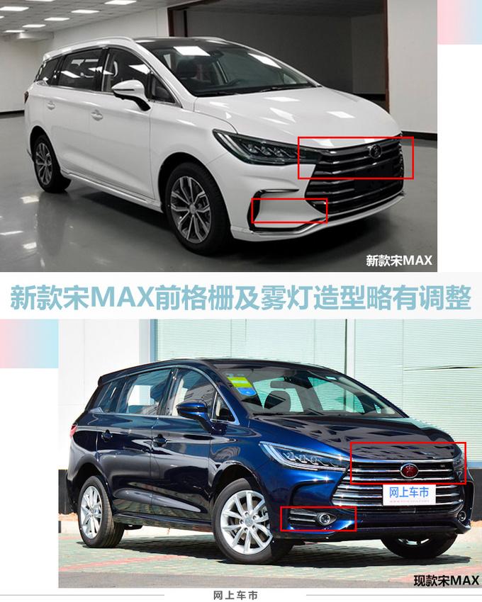 比亚迪新款宋MAX燃油版外观调整 车身小幅加长-图5