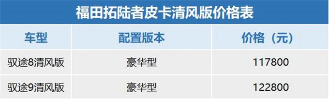 拓陆者皮卡清风版上市11.28万买国六b助你清凉入夏-图2