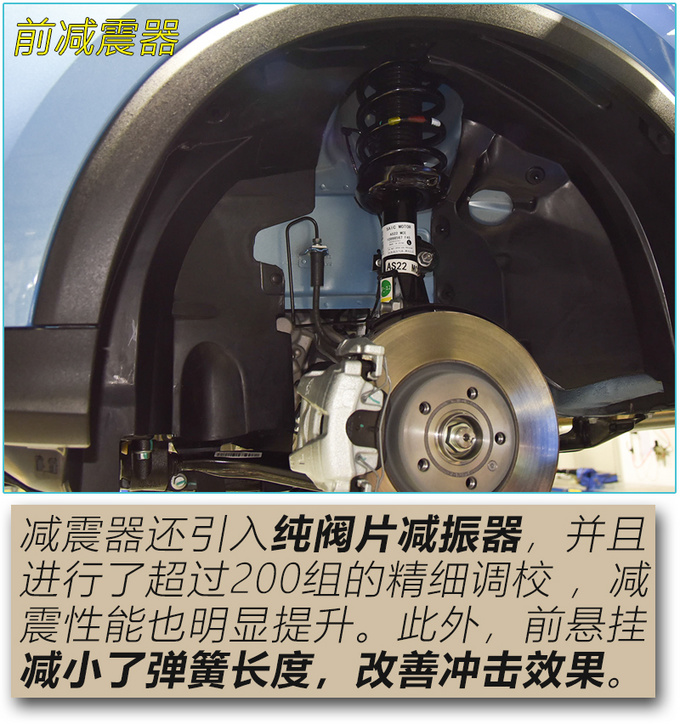 行驶品质真的有提升吗 荣威RX5 PLUS底盘解析-图8