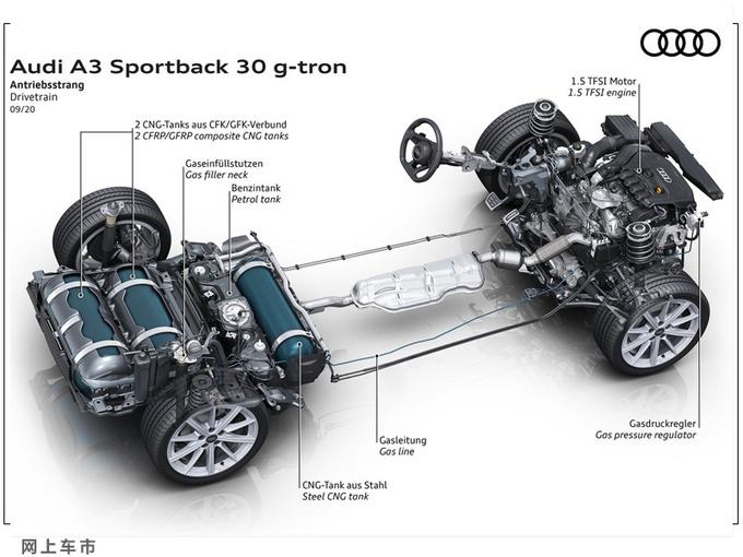 奥迪A3新车型正式发布三季度开售/搭1.5T发动机-图4