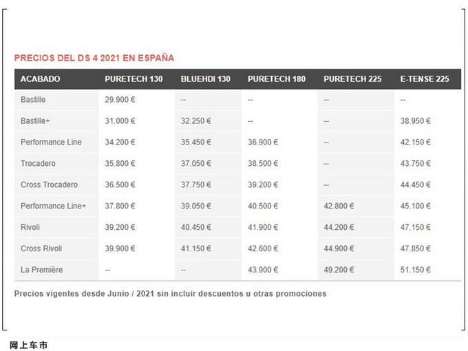 新款DS 4正式开售增1.6T插混/全新家族外观设计-图7