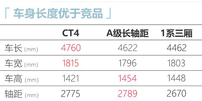 凯迪拉克CT4 7天后上市标配2.0T+8AT+后驱-图1