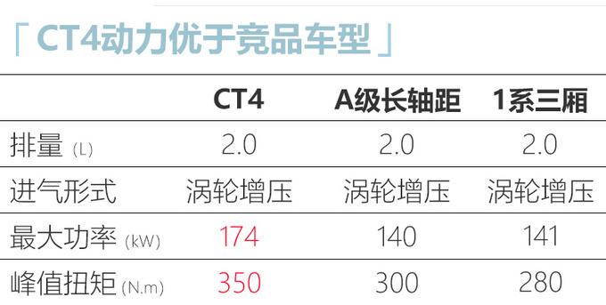凯迪拉克CT4 7天后上市标配2.0T+8AT+后驱-图2