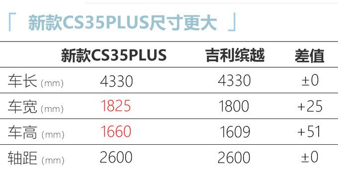 长安新款CS35PLUS到店实拍 增电动尾门/或7万起售-图12