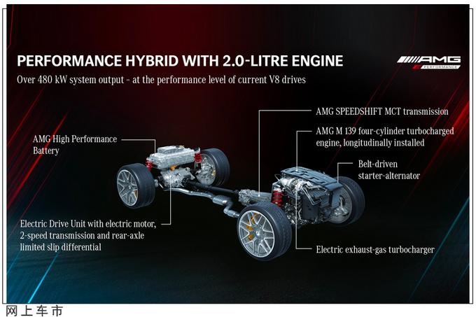 2.0T引擎比4.0T动力还强奔驰全新C63年内亮相-图5