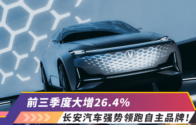 前三季度大增26.4%,长安汽车强势领跑自主品牌!