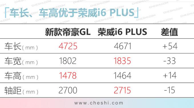 吉利新款帝豪GL上市 升级动力优化配置价格不变-图5