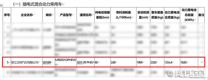 领克09插电混动信息曝光 百公里油耗2.8L 同级最高-图3
