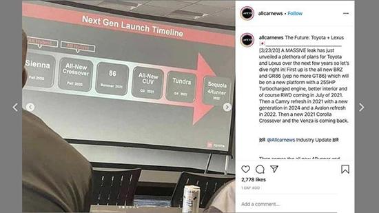 丰田未来新车规划曝光 凯美瑞将于2024年换代