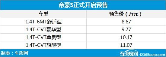 帝豪S预售8.67-11.07万元 4月26日上市