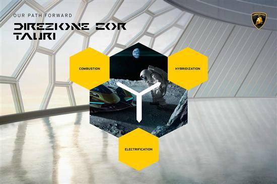 兰博基尼未来展望 2023年推出首款混动车型