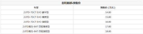 吉利星越L于7月20日上市 预售14.8万起