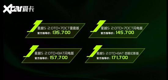 吉利星越S正式上市 售13.57-17.17万元