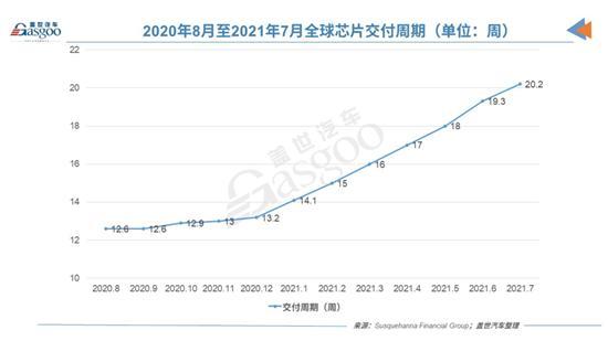 丰田供应商:芯片危机将持续到2022年
