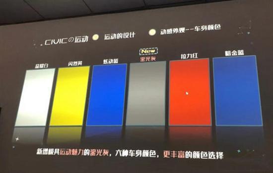 东风本田全新思域配置曝光 增鎏光金配色