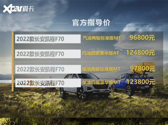 2022款长安凯程F70上市 售9.68万元起
