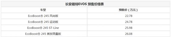 长安福特EVOS预售开启 预售价22.78万起